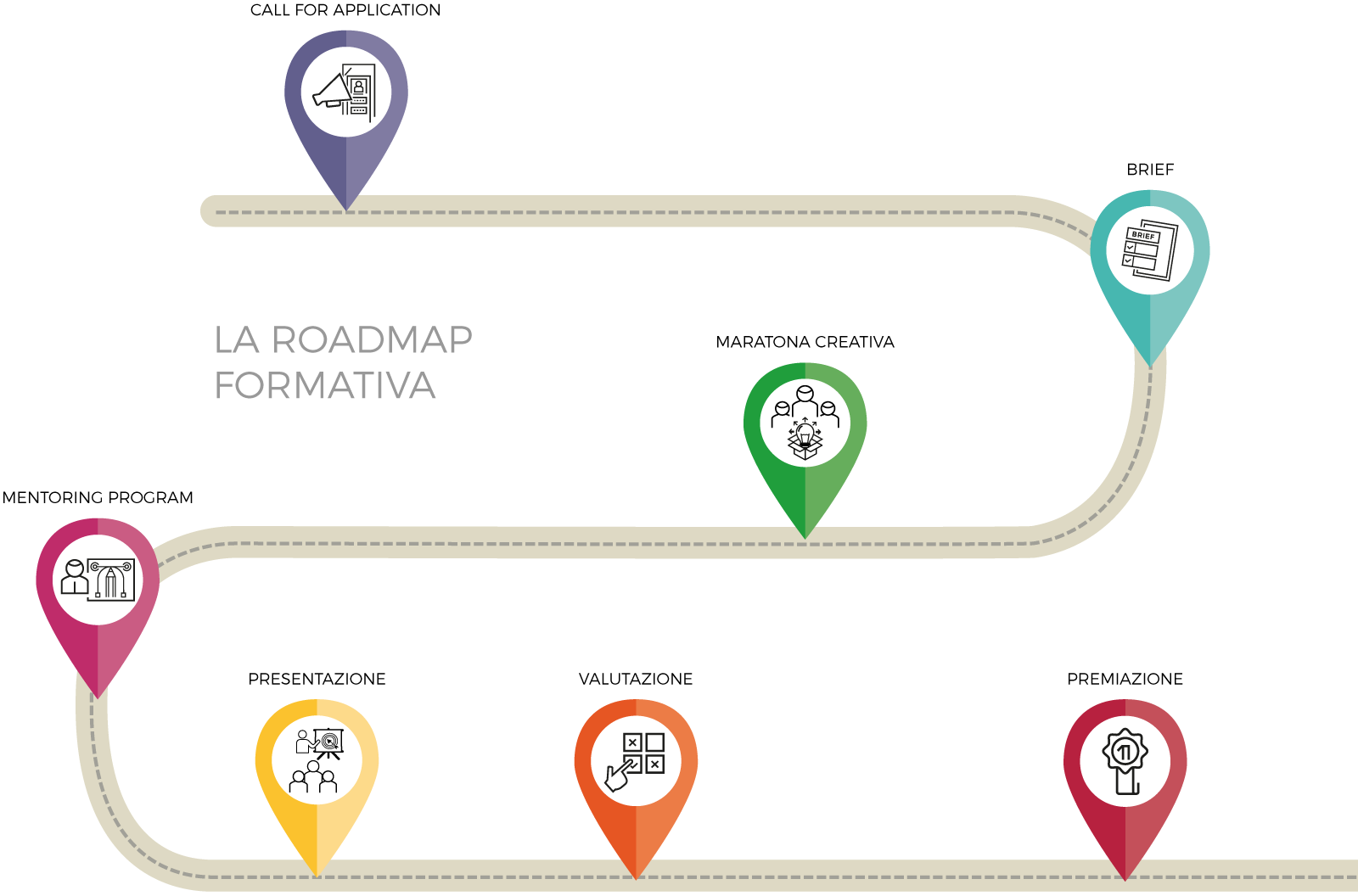 roadmap_web