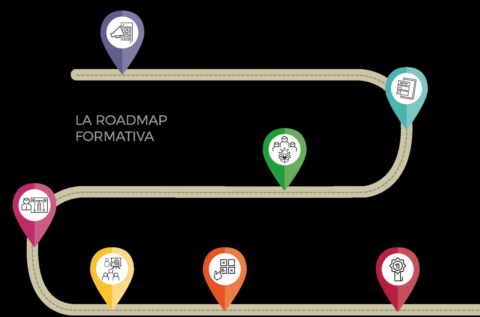 roadmap_web